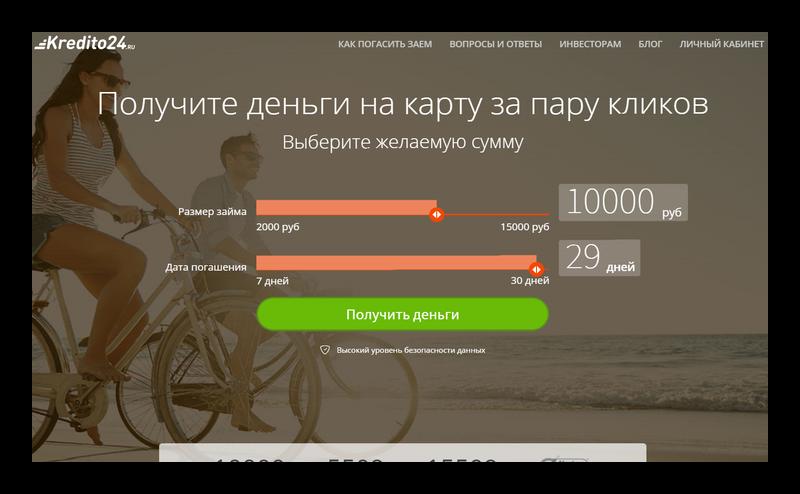 Kredito24 официальный сайт